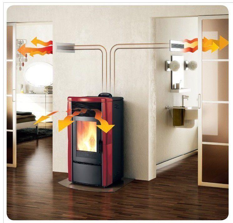 Muebles y equipamiento para el hogar calderas de pellets topkit - Que es una estufa de pellet ...